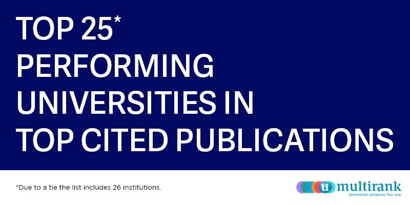 Modul University Vienna Is Ranked Top 25 Universities Again Modul University Vienna
